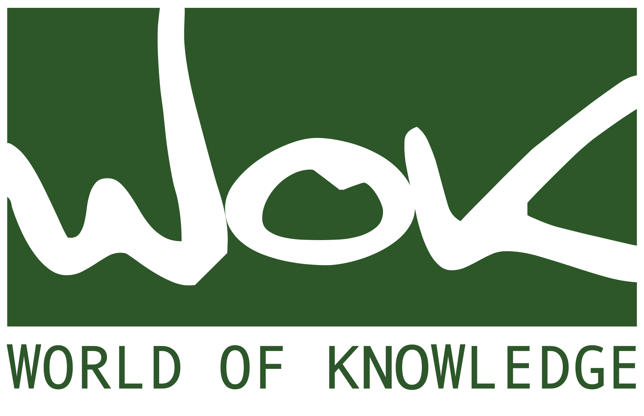 WOKcraft and WOK -  World of Knowledge - How it works