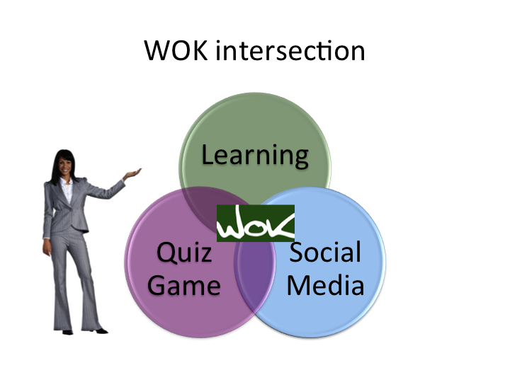 WOK DD Intersection 3L QG SM 161008